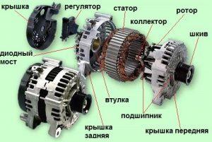 диагностика и ремонт генератора